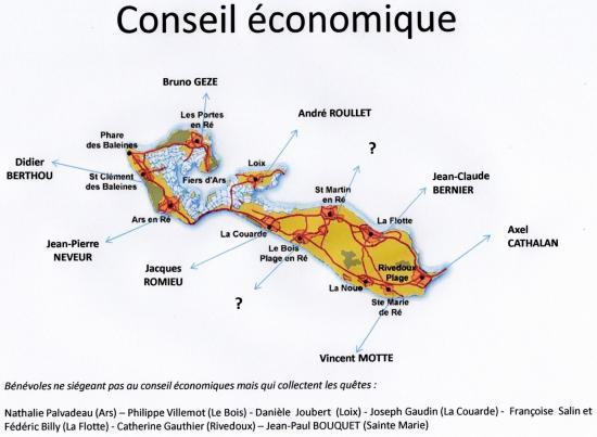 Conseil economique 1
